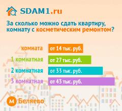 Сдать квартиру в Москве м.Беляево с косметическим ремонтом цены на аренду
