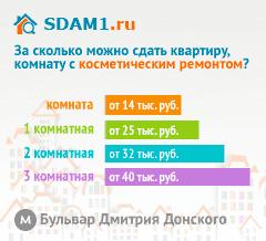 Сдать квартиру в Москве м.Бульвар Дмитрия Донского с косметическим ремонтом цены на аренду