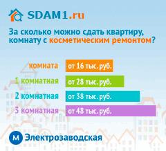 Сдать квартиру в Москве м.Электрозаводская с косметическим ремонтом цены на аренду