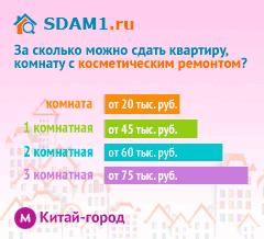 Сдать квартиру в Москве м.Китай-город с косметическим ремонтом цены на аренду