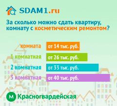 Сдать квартиру в Москве м.Красногвардейская с косметическим ремонтом цены на аренду