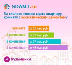 Сдать квартиру в Москве м.Кузьминки с косметическим ремонтом цены на аренду