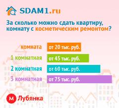 Сдать квартиру в Москве м.Лубянка с косметическим ремонтом цены на аренду