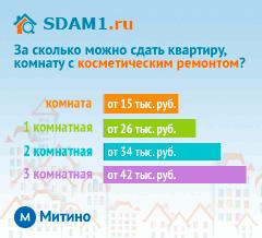 Сдать квартиру в Москве м.Митино с косметическим ремонтом цены на аренду