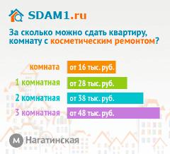 Сдать квартиру в Москве м.Нагатинская с косметическим ремонтом цены на аренду