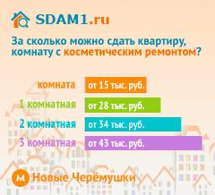 Сдать квартиру в Москве м.Новые Черёмушки с косметическим ремонтом цены на аренду