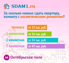 Сдать квартиру в Москве м.Октябрьское поле с косметическим ремонтом цены на аренду