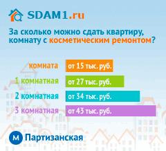 Сдать квартиру в Москве м.Партизанская с косметическим ремонтом цены на аренду
