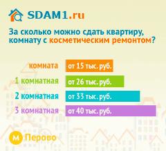 Сдать квартиру в Москве м.Перово с косметическим ремонтом цены на аренду