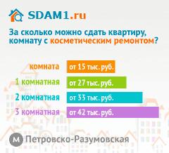Сдать квартиру в Москве м.Петровско-Разумовская с косметическим ремонтом цены на аренду