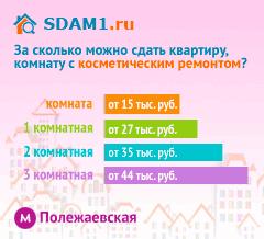 Сдать квартиру в Москве м.Полежаевская с косметическим ремонтом цены на аренду