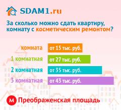 Сдать квартиру в Москве м.Преображенская площадь с косметическим ремонтом цены на аренду
