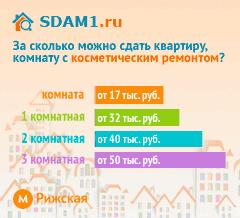 Сдать квартиру в Москве м.Рижская с косметическим ремонтом цены на аренду