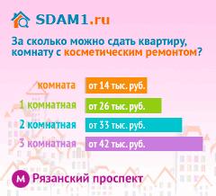 Сдать квартиру в Москве м.Рязанский проспект с косметическим ремонтом цены на аренду