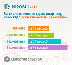 Сдать квартиру в Москве м.Севастопольская с косметическим ремонтом цены на аренду