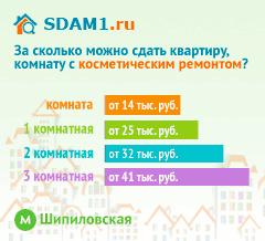 Сдать квартиру в Москве м.Шипиловская с косметическим ремонтом цены на аренду