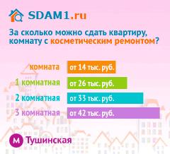 Сдать квартиру в Москве м.Тушинская с косметическим ремонтом цены на аренду