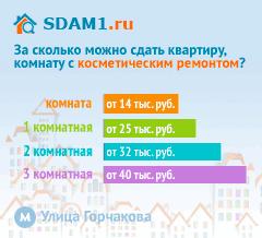Сдать квартиру в Москве м.Улица Горчакова с косметическим ремонтом цены на аренду