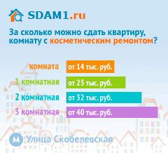 Сдать квартиру в Москве м.Улица Скобелевская с косметическим ремонтом цены на аренду