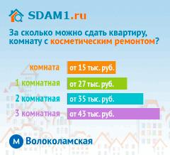 Сдать квартиру в Москве м.Волоколамская с косметическим ремонтом цены на аренду