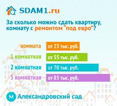 Сдать квартиру в Москве м.Александровский сад с ремонтом