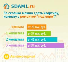Сдать квартиру в Москве м.Авиамоторная с ремонтом