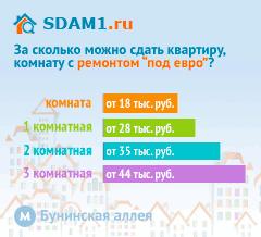 Сдать квартиру в Москве м.Бунинская аллея с ремонтом