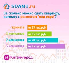 Сдать квартиру в Москве м.Китай-город с ремонтом