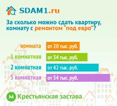 Сдать квартиру в Москве м.Крестьянская застава с ремонтом