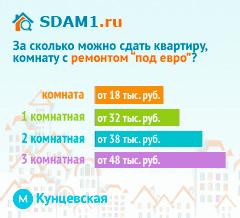 Сдать квартиру в Москве м.Кунцевская с ремонтом