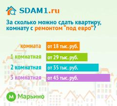 Сдать квартиру в Москве м.Марьино с ремонтом