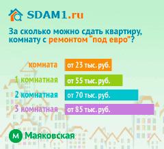 Сдать квартиру в Москве м.Маяковская с ремонтом
