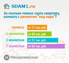 Сдать квартиру в Москве м.Менделеевская с ремонтом