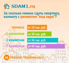Сдать квартиру в Москве м.Новые Черёмушки с ремонтом
