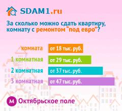 Сдать квартиру в Москве м.Октябрьское поле с ремонтом