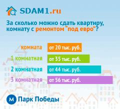 Сдать квартиру в Москве м.Парк Победы с ремонтом