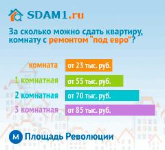 Сдать квартиру в Москве м.Площадь Революции с ремонтом