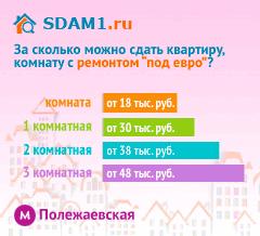 Сдать квартиру в Москве м.Полежаевская с ремонтом