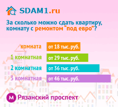 Сдать квартиру в Москве м.Рязанский проспект с ремонтом