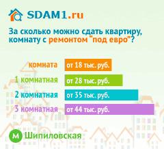Сдать квартиру в Москве м.Шипиловская с ремонтом