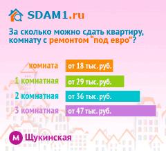 Сдать квартиру в Москве м.Щукинская с ремонтом