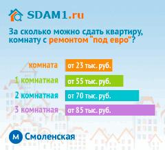 Сдать квартиру в Москве м.Смоленская с ремонтом