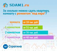 Сдать квартиру в Москве м.Строгино с ремонтом