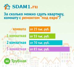 Сдать квартиру в Москве м.Трубная с ремонтом