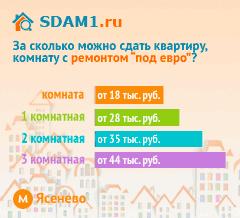Сдать квартиру в Москве м.Ясенево с ремонтом